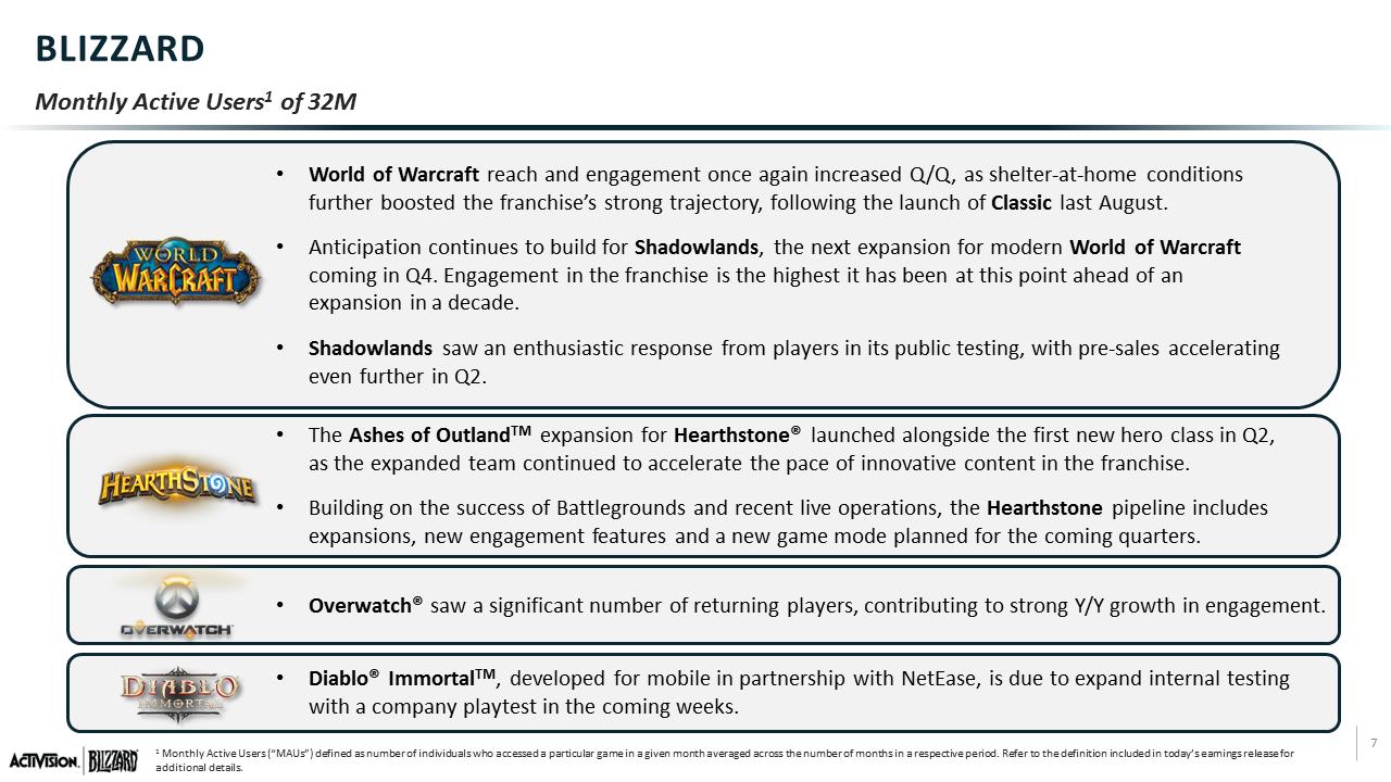 Resultados financieros de Activision-Blizzard en el segundo trimestre del 2020
