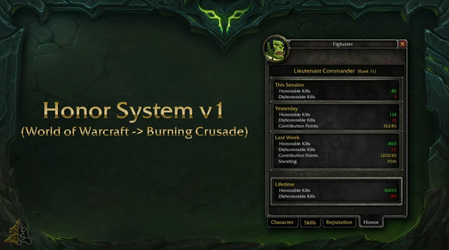 Todo sobre el JcJ en World of Warcraft: Legion hasta ahora